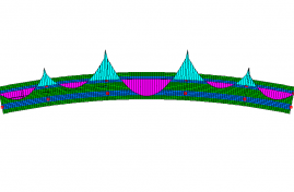 Results in curved sections (NURBS)