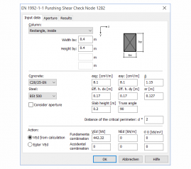 Settings punching shear check