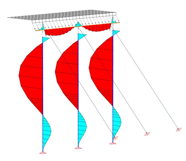 Pile Calculation | InfoGraph Software für die Tragwerksplanung