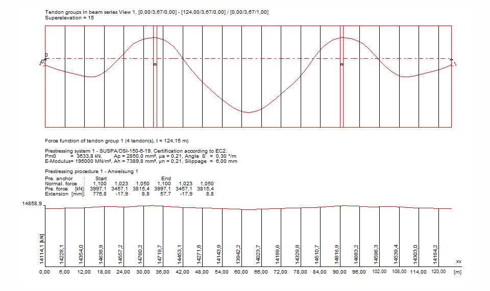 Free study version | InfoGraph Software für die Tragwerksplanung